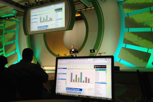 Qlik Technolodgy е класирана на 3-то място от Forbs сред технологичните компании