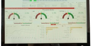 New type of business management through Business Intelligence