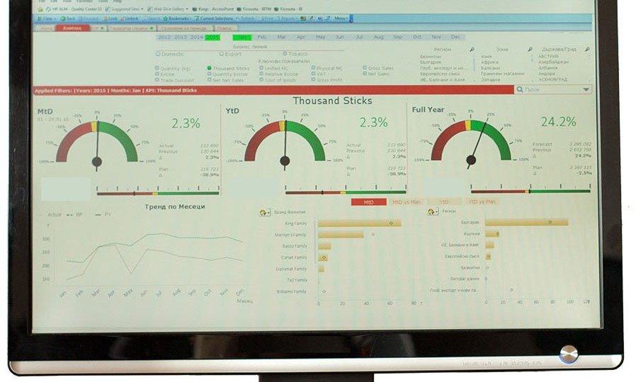 Нов тип управление на бизнеса чрез Business Intelligence - Balkanservices.com