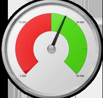 Безплатен BI Test Drive на 27.10 и 29.10