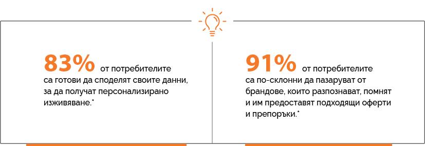 Статистики за ритейл сектора - balkanservices.com