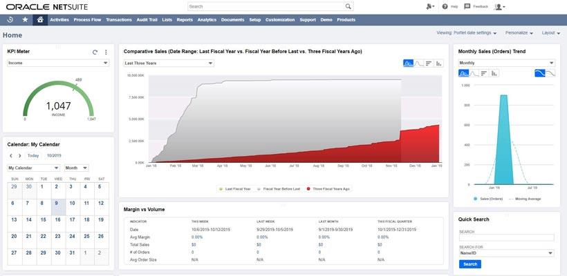 KPI NetSuite - balkanservices.com
